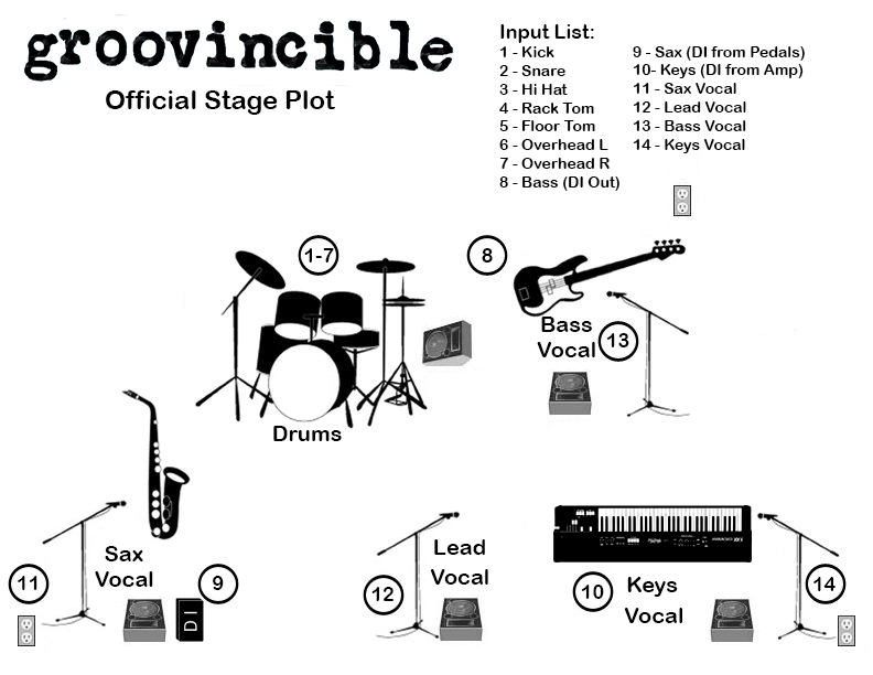 groovincible-stage-plot